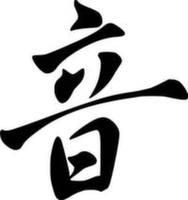 Количество усвоенных иероглифов и правильно поставленная фонетика – разные сущности.